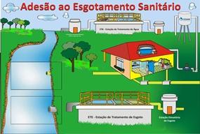 ESGOTO SANITÁRIO