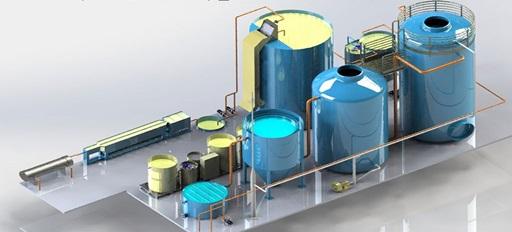 Saneamento Basico Industrial