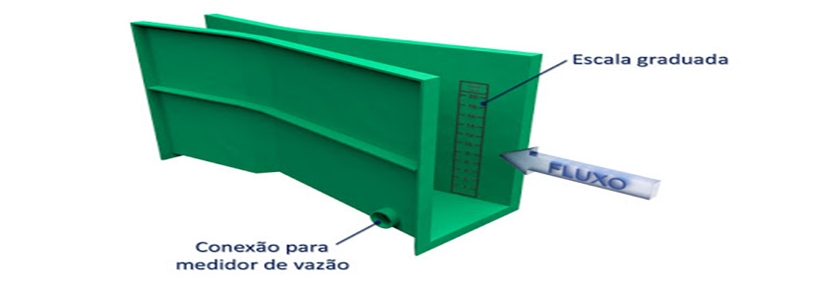 CALHA DE FIBRA